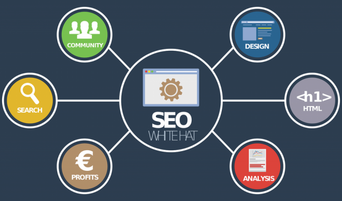 SEO webdesign Vilvoorde